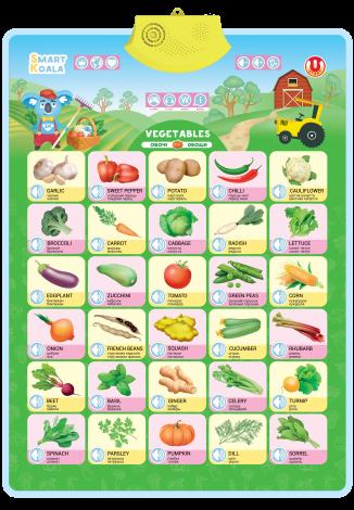 Аудіо постер Овочі